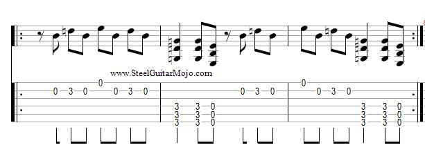 Guitar steel guitar tablature : Steel / Slide Guitar Blues Riff- E Major Tuning